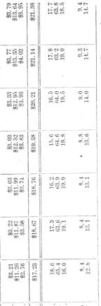 [merged small][merged small][merged small][merged small][merged small][merged small][merged small][merged small][merged small][merged small][merged small][merged small][merged small][merged small][ocr errors][merged small][merged small][merged small][merged small][merged small][merged small][merged small][merged small][merged small][merged small][merged small][merged small][merged small][merged small][merged small]