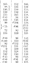 [merged small][merged small][merged small][merged small][ocr errors][merged small][merged small][merged small][merged small][merged small][merged small]