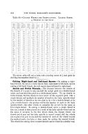 Página 222