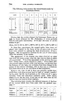 Página 744